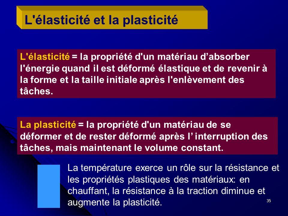 35 L'élasticité = la propriété d'un matériau dabsorber l'énergie quand il est déformé élastique et de revenir à la forme et la taille initiale après l