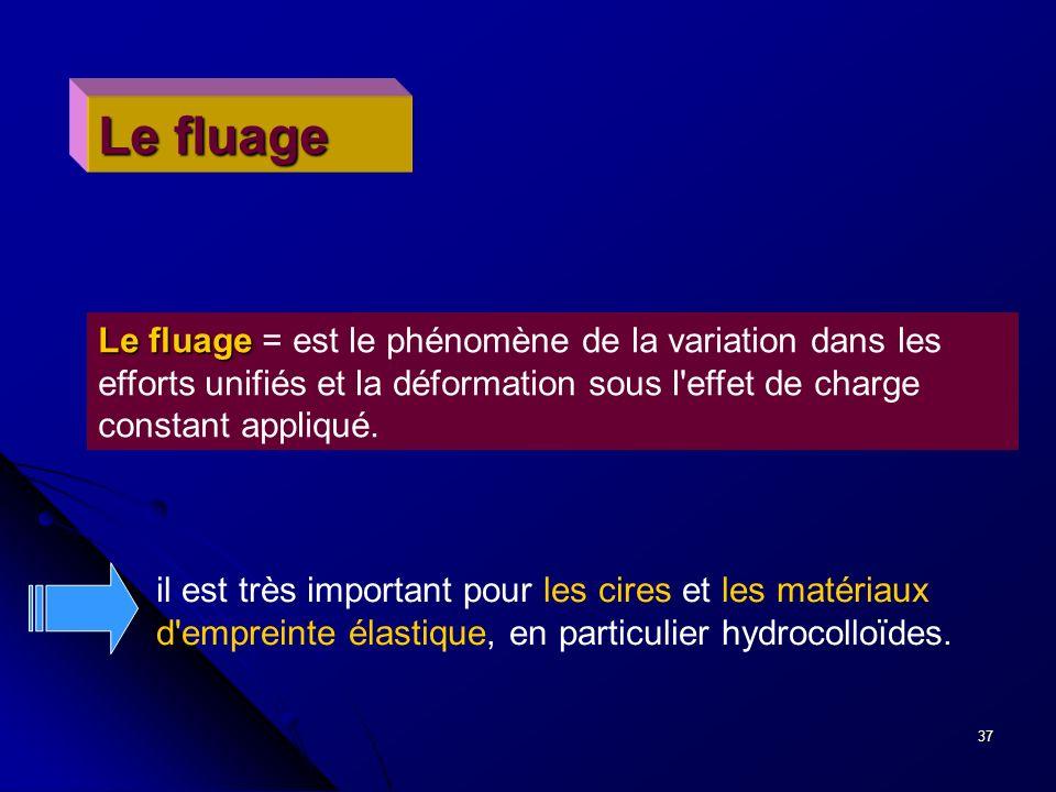 37 Le fluage Le fluage = est le phénomène de la variation dans les efforts unifiés et la déformation sous l'effet de charge constant appliqué. Le flua