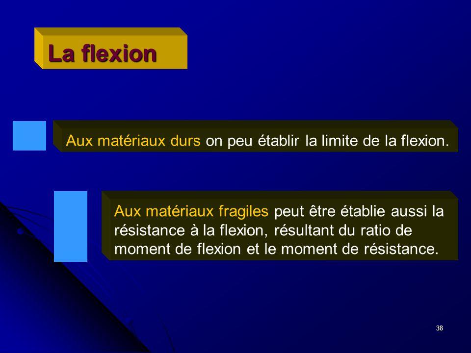 38 La flexion Aux matériaux durs on peu établir la limite de la flexion. Aux matériaux fragiles peut être établie aussi la résistance à la flexion, ré