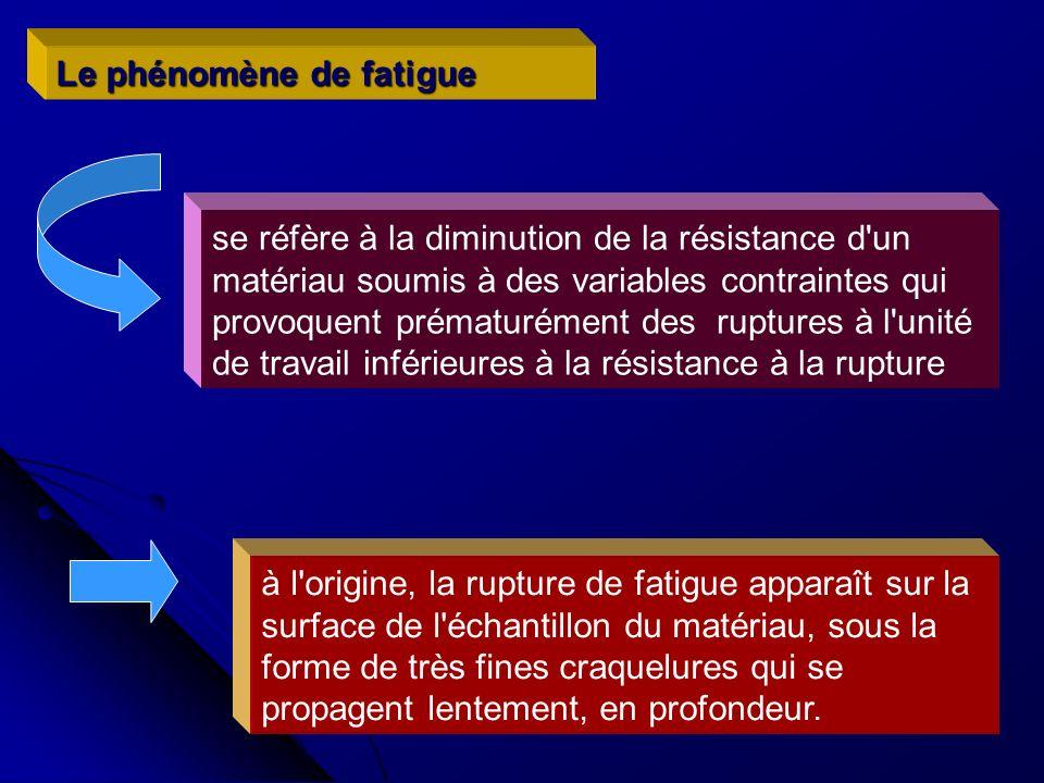 39 Le phénomène de fatigue se réfère à la diminution de la résistance d'un matériau soumis à des variables contraintes qui provoquent prématurément de