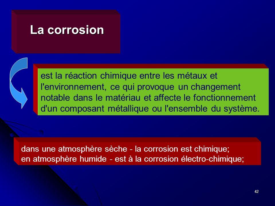 42 est la réaction chimique entre les métaux et l'environnement, ce qui provoque un changement notable dans le matériau et affecte le fonctionnement d