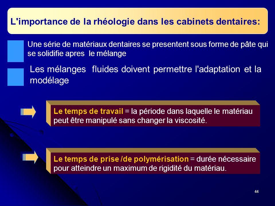 44 L'importance de la rhéologie dans les cabinets dentaires: Une série de matériaux dentaires se presentent sous forme de pâte qui se solidifie apres