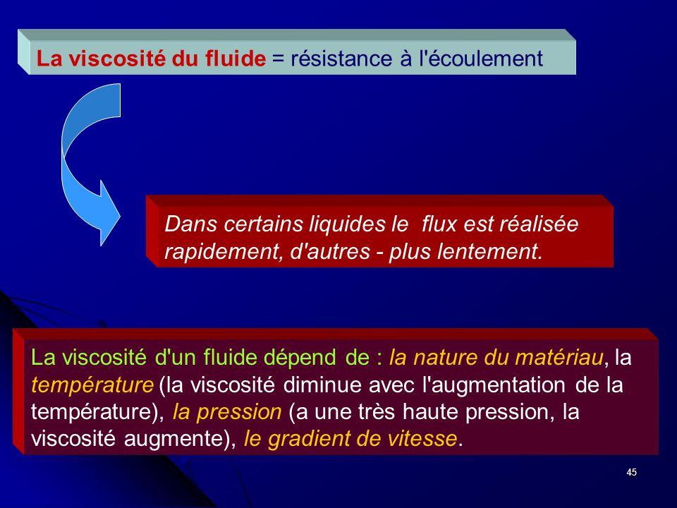 45 La viscosité du fluide = résistance à l'écoulement Dans certains liquides le flux est réalisée rapidement, d'autres - plus lentement. La viscosité
