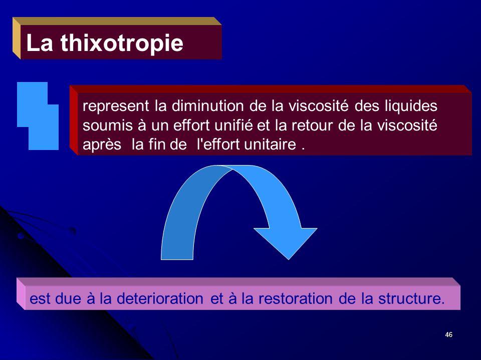 46 La thixotropie est due à la deterioration et à la restoration de la structure. represent la diminution de la viscosité des liquides soumis à un eff