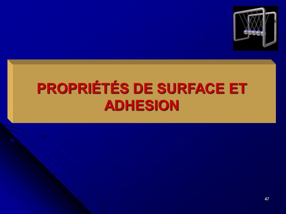 47 PROPRIÉTÉS DE SURFACE ET ADHESION
