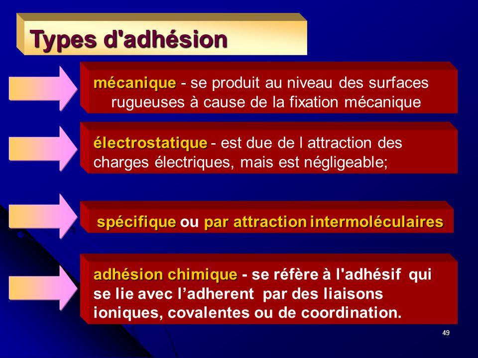 49 Types d'adhésion mécanique mécanique - se produit au niveau des surfaces rugueuses à cause de la fixation mécanique électrostatique électrostatique