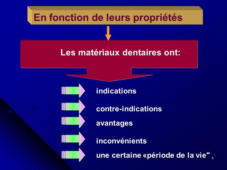 5 En fonction de leurs propriétés Les matériaux dentaires ont: indications contre-indications avantages inconvénients une certaine «période de la vie