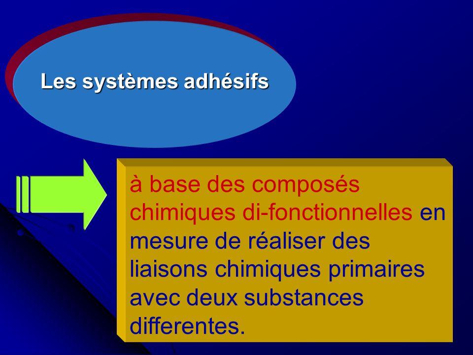 50 Les systèmes adhésifs à base des composés chimiques di-fonctionnelles en mesure de réaliser des liaisons chimiques primaires avec deux substances d