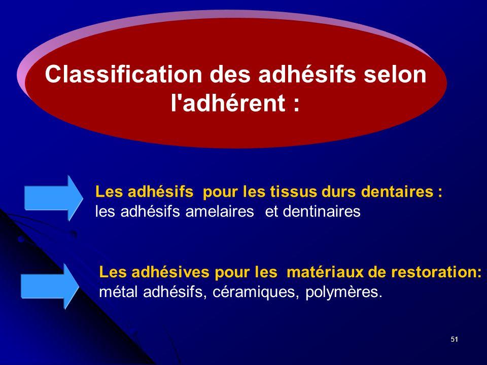 51 Classification des adhésifs selon l'adhérent : Les adhésifs pour les tissus durs dentaires : les adhésifs amelaires et dentinaires Les adhésives po