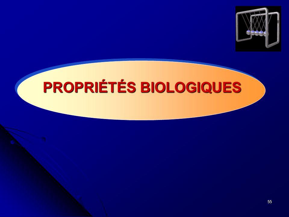 55 PROPRIÉTÉS BIOLOGIQUES