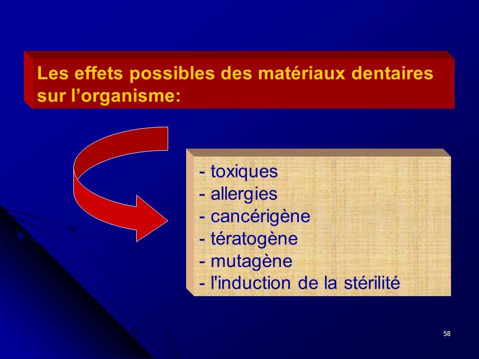 58 Les effets possibles des matériaux dentaires sur lorganisme: - toxiques - allergies - cancérigène - tératogène - mutagène - l'induction de la stéri
