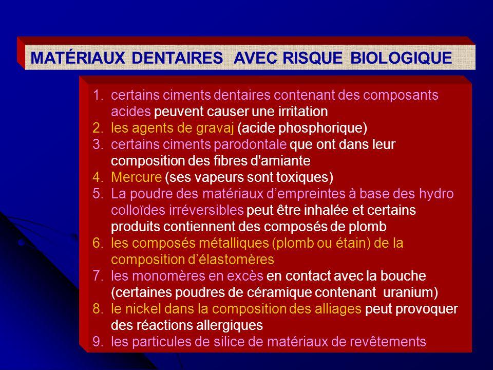 59 1.certains ciments dentaires contenant des composants acides peuvent causer une irritation 2.les agents de gravaj (acide phosphorique) 3.certains c