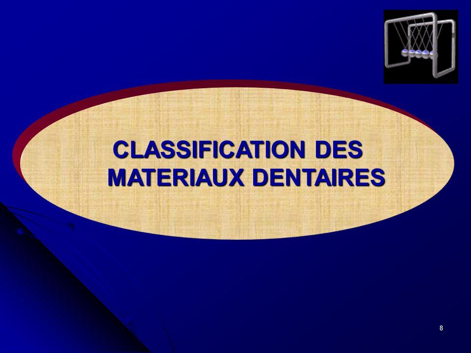8 CLASSIFICATION DES MATERIAUX DENTAIRES