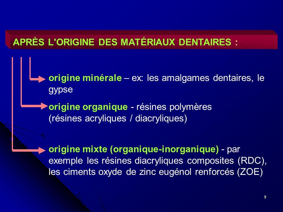 9 APRÈS L'ORIGINE DES MATÉRIAUX DENTAIRES : origine minérale – ex: les amalgames dentaires, le gypse origine organique - résines polymères (résines ac