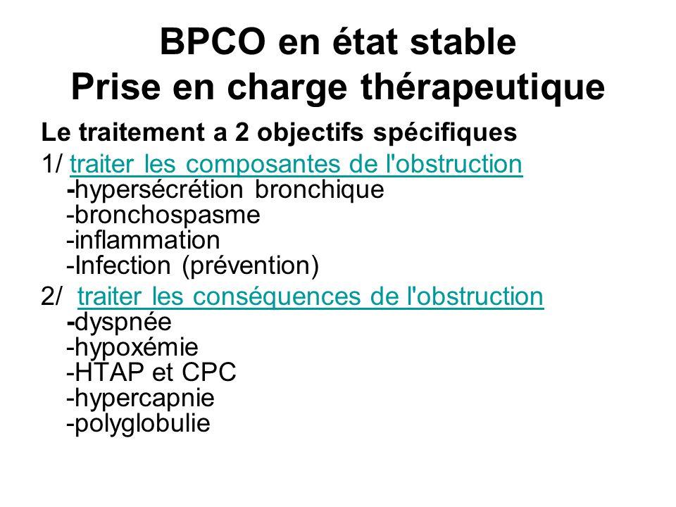 BPCO en état stable Prise en charge thérapeutique Le traitement a 2 objectifs spécifiques 1/ traiter les composantes de l obstruction -hypersécrétion bronchique -bronchospasme -inflammation -Infection (prévention)traiter les composantes de l obstruction 2/ traiter les conséquences de l obstruction -dyspnée -hypoxémie -HTAP et CPC -hypercapnie -polyglobulietraiter les conséquences de l obstruction