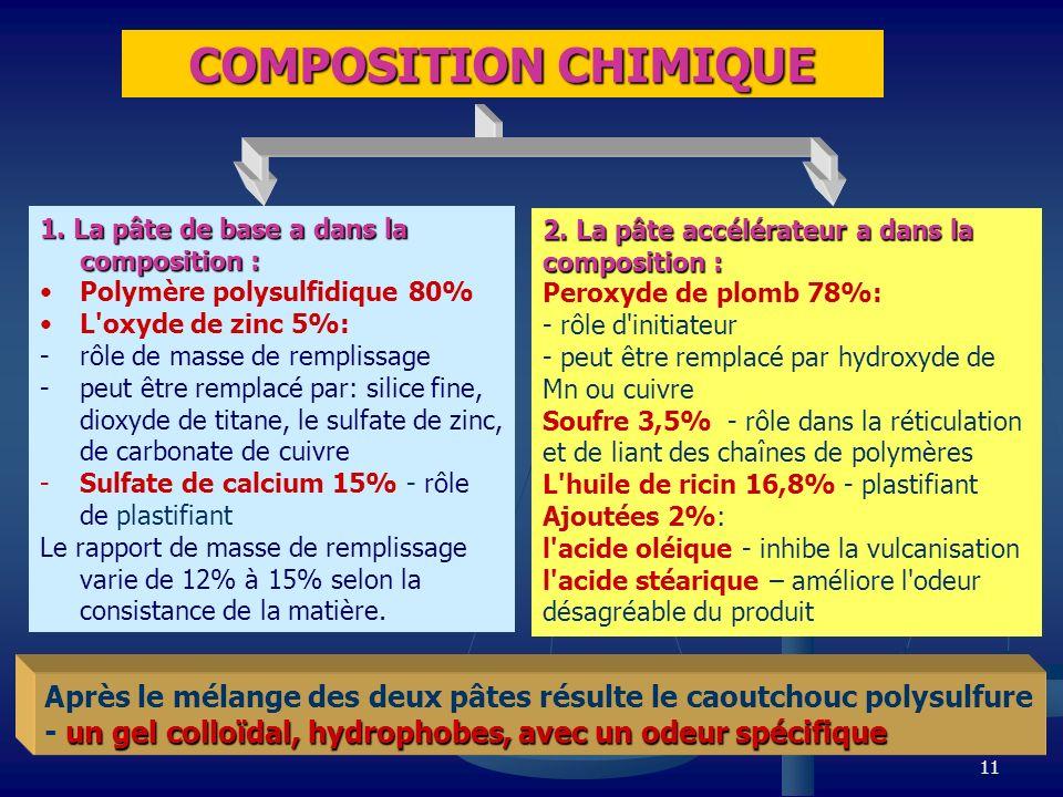 11 COMPOSITION CHIMIQUE 1. La pâte de base a dans la composition : Polymère polysulfidique 80% L'oxyde de zinc 5%: -rôle de masse de remplissage -peut