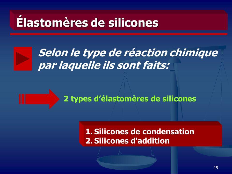 19 1.Silicones de condensation 2.Silicones d'addition Élastomères de silicones Selon le type de réaction chimique par laquelle ils sont faits: 2 types