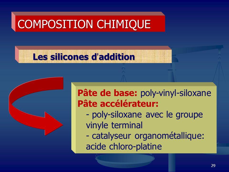 29 Pâte de base: poly-vinyl-siloxane Pâte accélérateur: - poly-siloxane avec le groupe vinyle terminal - catalyseur organométallique: acide chloro-pla