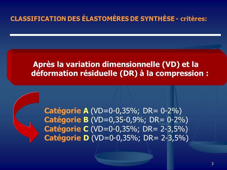 3 CLASSIFICATION DES ÉLASTOMÈRES DE SYNTHÈSE - critères: Après la variation dimensionnelle (VD) et la déformation résiduelle (DR) à la compression : C