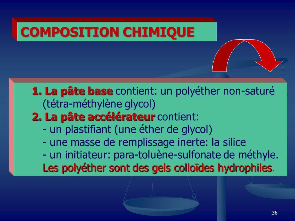 36 1. La pâte base 1. La pâte base contient: un polyéther non-saturé (tétra-méthylène glycol) 2. La pâte accélérateur Les polyéther sont des gels coll