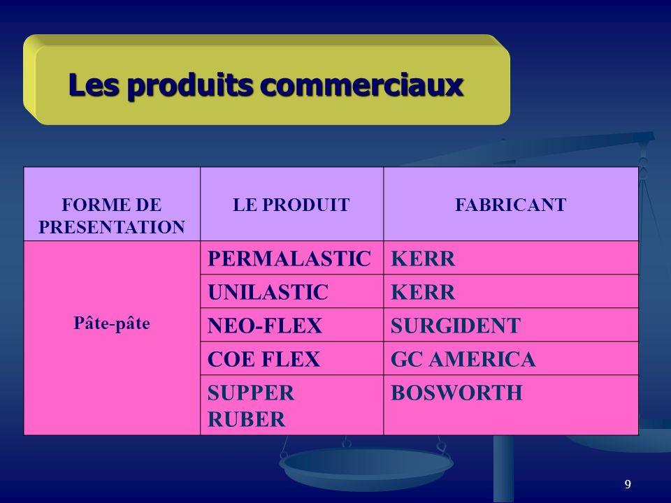 9 Les produits commerciaux FORME DE PRESENTATION LE PRODUITFABRICANT Pâte-pâte PERMALASTICKERR UNILASTICKERR NEO-FLEXSURGIDENT COE FLEXGC AMERICA SUPP