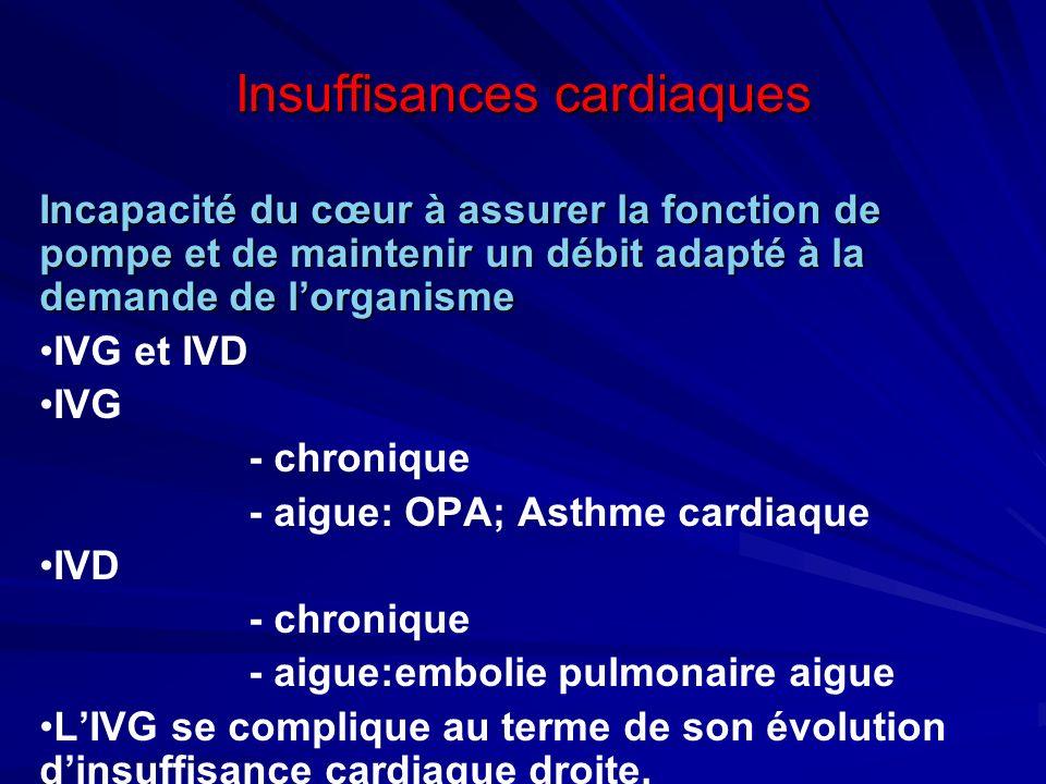 Insuffisances cardiaques Incapacité du cœur à assurer la fonction de pompe et de maintenir un débit adapté à la demande de lorganisme IVG et IVD IVG - chronique - aigue: OPA; Asthme cardiaque IVD - chronique - aigue:embolie pulmonaire aigue LIVG se complique au terme de son évolution dinsuffisance cardiaque droite.