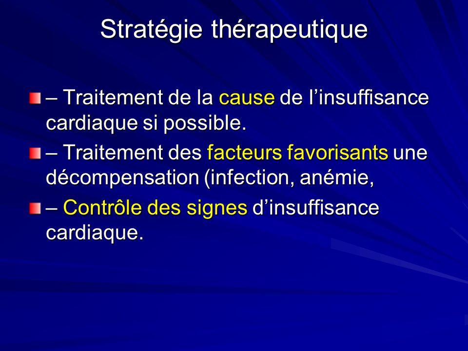 Stratégie thérapeutique – Traitement de la cause de linsuffisance cardiaque si possible.
