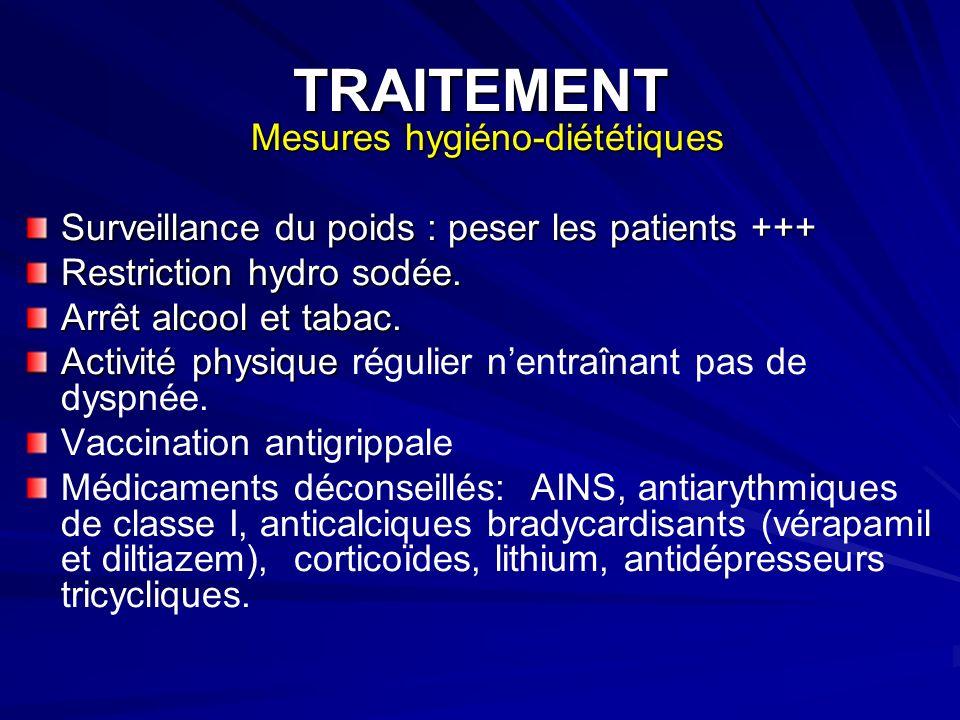 TRAITEMENT Mesures hygiéno-diététiques Surveillance du poids : peser les patients +++ Restriction hydro sodée.