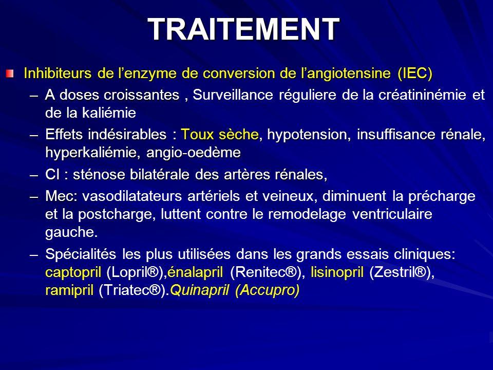 TRAITEMENT Inhibiteurs de lenzyme de conversion de langiotensine (IEC) –A doses croissantes, –A doses croissantes, Surveillance réguliere de la créatininémie et de la kaliémie –Effets indésirables : Toux sèche, hypotension, insuffisance rénale, hyperkaliémie, angio-oedème –CI : sténose bilatérale des artères rénales, –Mec: –Mec: vasodilatateurs artériels et veineux, diminuent la précharge et la postcharge, luttent contre le remodelage ventriculaire gauche.