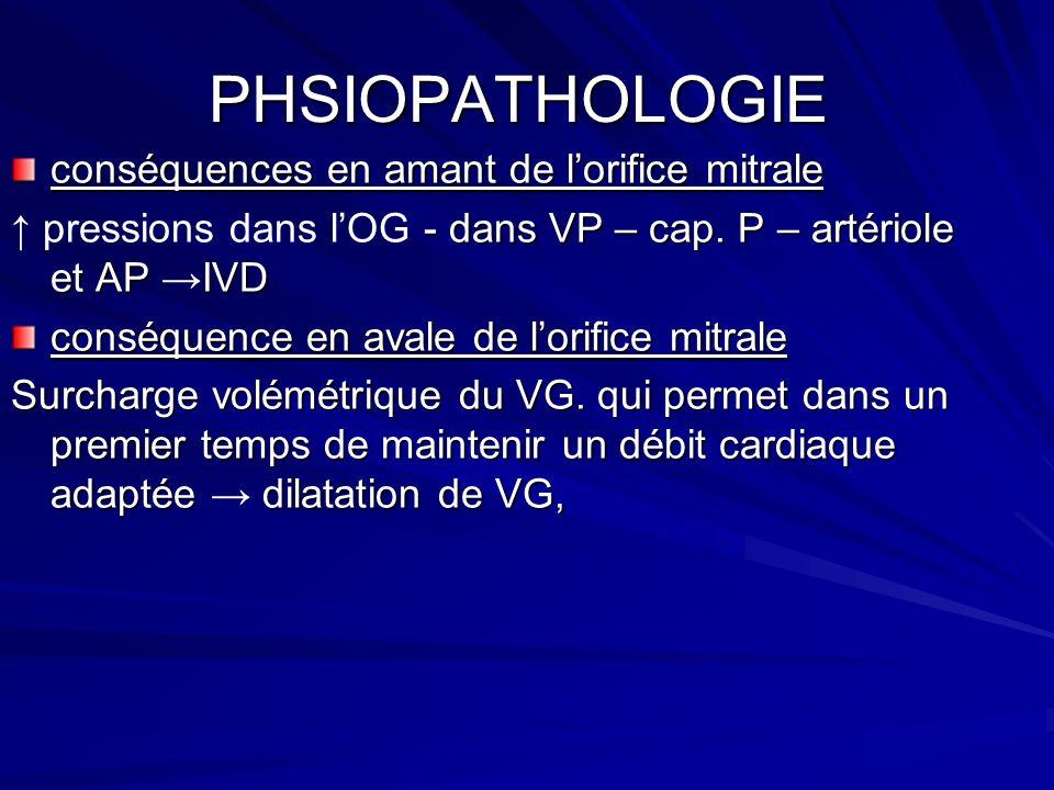 PHSIOPATHOLOGIE conséquences en amant de lorifice mitrale conséquences en amant de lorifice mitrale - dans VP – cap.