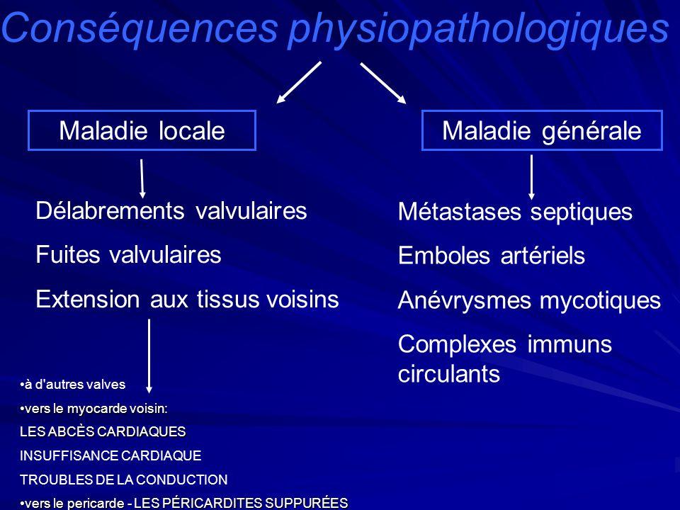 Conséquences physiopathologiques à d autres valves vers le myocarde voisin:vers le myocarde voisin: LES ABCÈS CARDIAQUES INSUFFISANCE CARDIAQUE TROUBLES DE LA CONDUCTION vers le pericardeLES PÉRICARDITES SUPPURÉESvers le pericarde - LES PÉRICARDITES SUPPURÉES Métastases septiques Emboles artériels Anévrysmes mycotiques Complexes immuns circulants Maladie localeMaladie générale Délabrements valvulaires Fuites valvulaires Extension aux tissus voisins