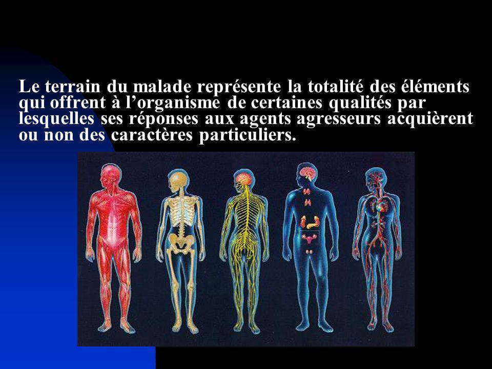 Létat organique : - on examine laspect général du malade, - la couleur de la peau et des muqueuses, - la taille et le poids.