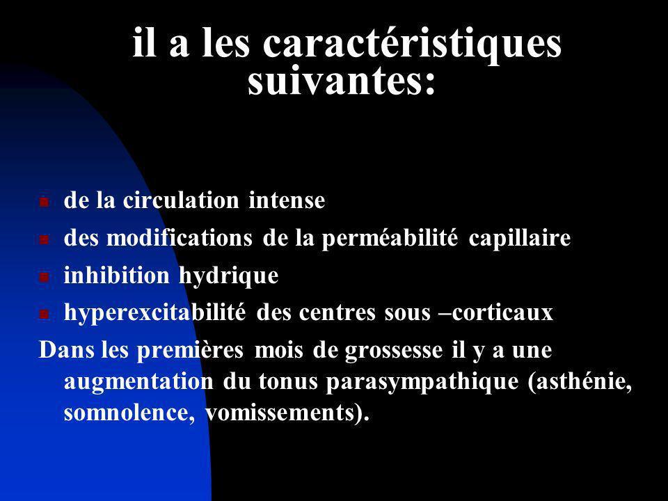 il a les caractéristiques suivantes: de la circulation intense des modifications de la perméabilité capillaire inhibition hydrique hyperexcitabilité d