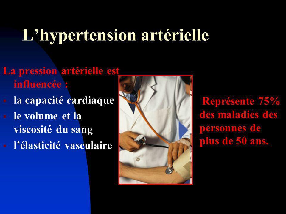 Lhypertension artérielle La pression artérielle est influencée : la capacité cardiaque le volume et la viscosité du sang lélasticité vasculaire Représ