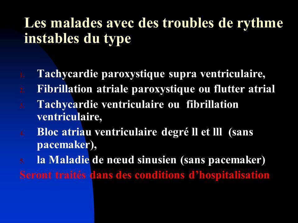 Les malades avec des troubles de rythme instables du type 1. Tachycardie paroxystique supra ventriculaire, 2. Fibrillation atriale paroxystique ou flu