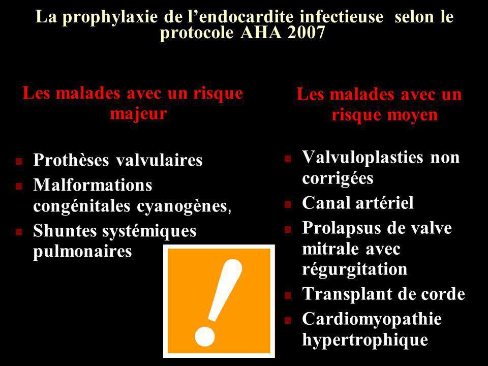 La prophylaxie de lendocardite infectieuse selon le protocole AHA 2007 Les malades avec un risque majeur Prothèses valvulaires Malformations congénita