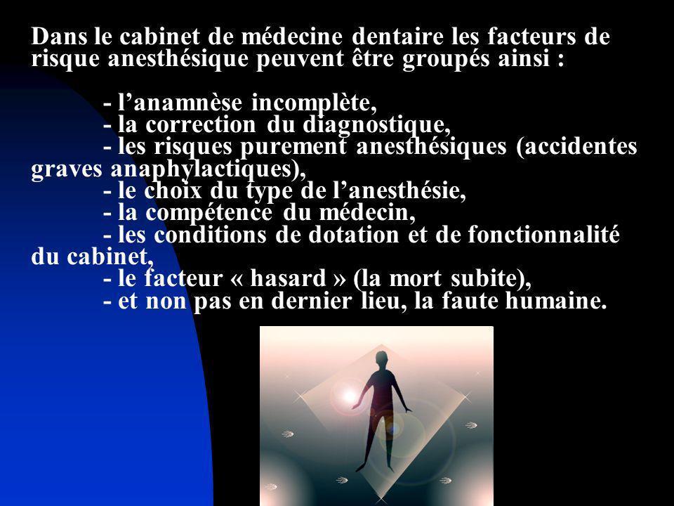 La classification de François de 1977, valable aujourdhui aussi, partage les malades en trois groupes de risque: - risque bon - des malades à un bon état général ; - risque intermédiaire - risque grave – les malades avec insuffisance respiratoire, infarctus myocardique dans les 3 derniers mois, diabète sucré déséquilibré, insuffisance circulatoire cérébrale
