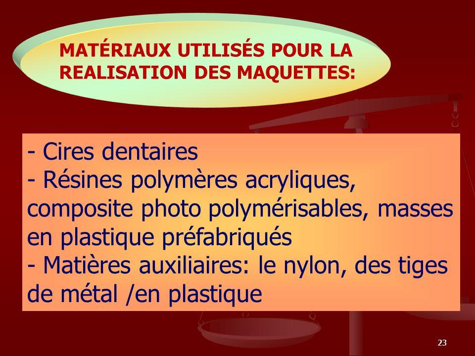 23 - Cires dentaires - Résines polymères acryliques, composite photo polymérisables, masses en plastique préfabriqués - Matières auxiliaires: le nylon