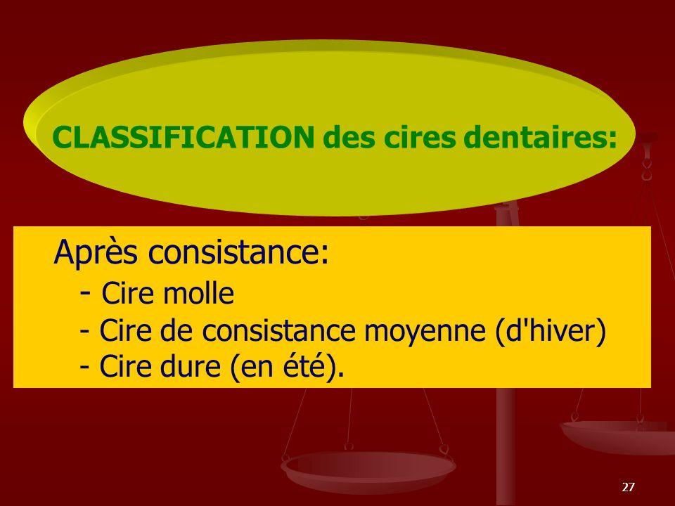 27 Après consistance: - Cire molle - Cire de consistance moyenne (d'hiver) - Cire dure (en été). CLASSIFICATION des cires dentaires: