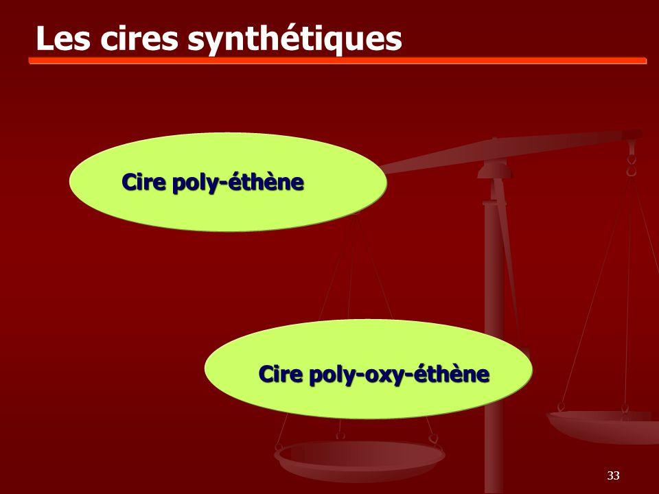 33 Les cires synthétiques Cire poly-éthène Cire poly-oxy-éthène