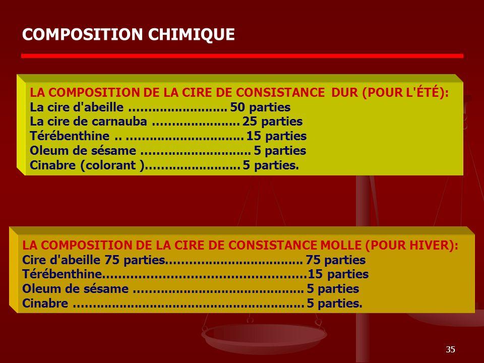 35 LA COMPOSITION DE LA CIRE DE CONSISTANCE DUR (POUR L'ÉTÉ): La cire d'abeille.......................... 50 parties La cire de carnauba..............