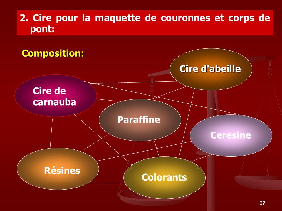 37 2. Cire pour la maquette de couronnes et corps de pont: Composition: Cire d'abeille Cire de carnauba Paraffine Ceresine Résines Colorants