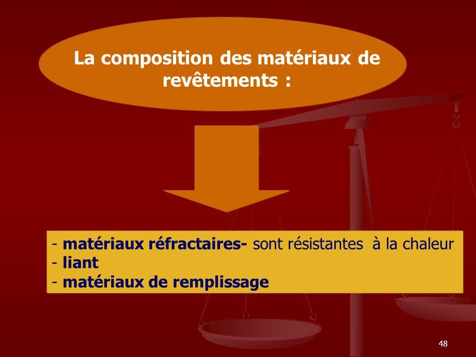 48 - matériaux réfractaires- sont résistantes à la chaleur - liant - matériaux de remplissage La composition des matériaux de revêtements :