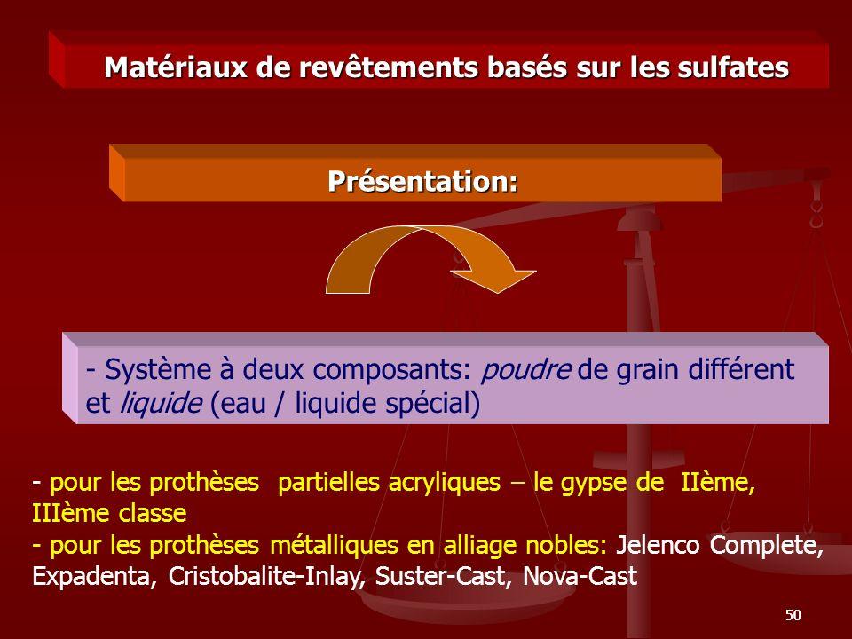 50 Matériaux de revêtements basés sur les sulfates - Système à deux composants: poudre de grain différent et liquide (eau / liquide spécial) Présentat