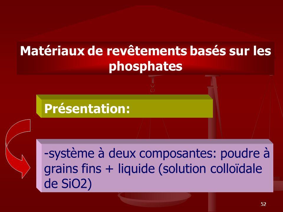52 Matériaux de revêtements basés sur les phosphates -système à deux composantes: poudre à grains fins + liquide (solution colloïdale de SiO2) Présent