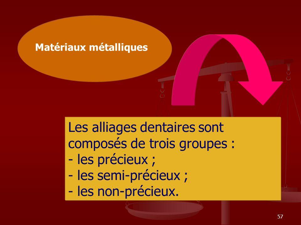 57 Matériaux métalliques Les alliages dentaires sont composés de trois groupes : - les précieux ; - les semi-précieux ; - les non-précieux.