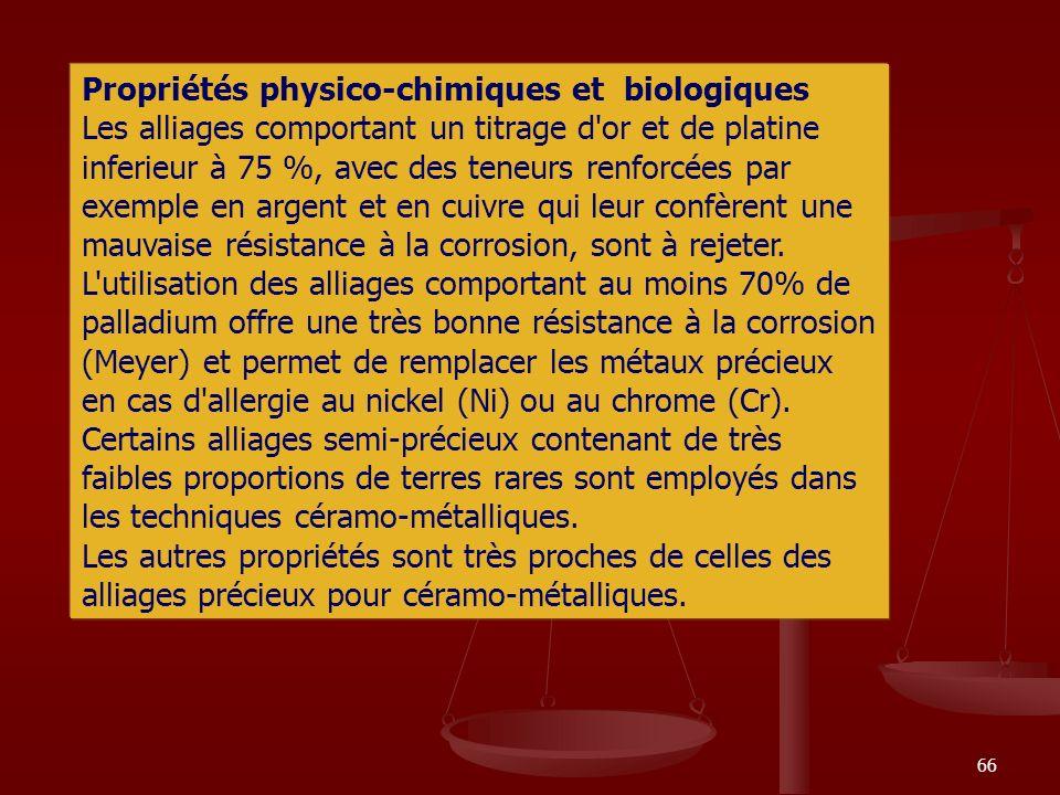 66 Propriétés physico-chimiques et biologiques Les alliages comportant un titrage d'or et de platine inferieur à 75 %, avec des teneurs renforcées par