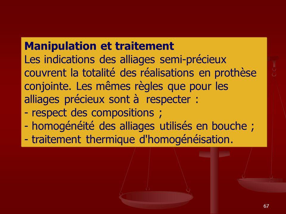 67 Manipulation et traitement Les indications des alliages semi-précieux couvrent la totalité des réalisations en prothèse conjointe. Les mêmes règles