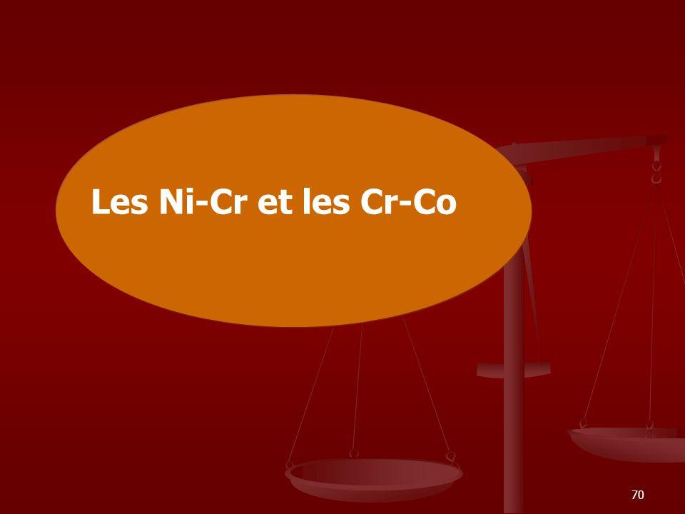 70 Les Ni-Cr et les Cr-Co
