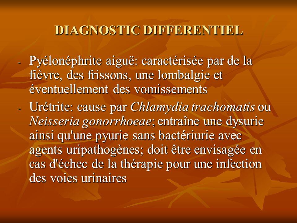 DIAGNOSTIC DIFFERENTIEL - Pyélonéphrite aiguë: caractérisée par de la fièvre, des frissons, une lombalgie et éventuellement des vomissements - Urétrit